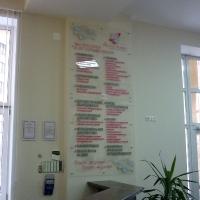 Прозрачные информационные стенды на дистанционных держателях