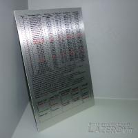 Алюминиевая табличка А4-формата
